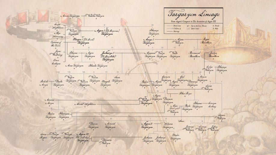 Nouvel arbre généalogique de la dynastie Targaryen, d'Aegon le Conquérant à Aegon III Targaryen (version de Fire and Blood)
